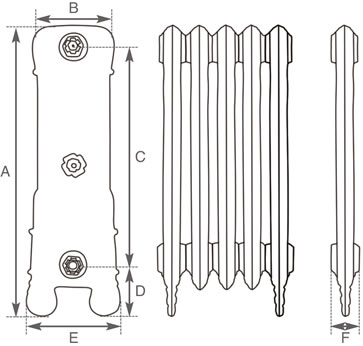 Chelsea cast iron radiator measurements